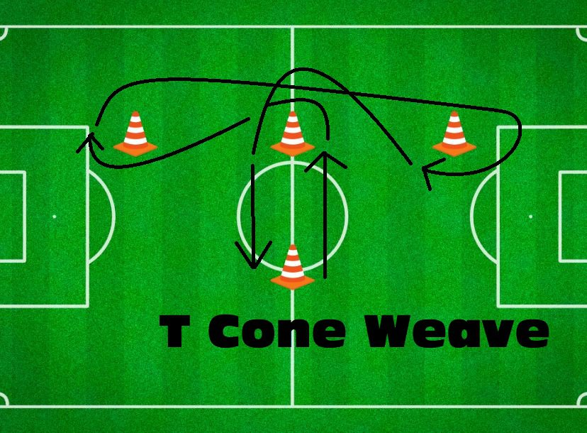 soccer training t cone weave