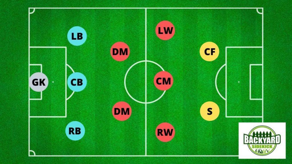 3-5-2 soccer formation