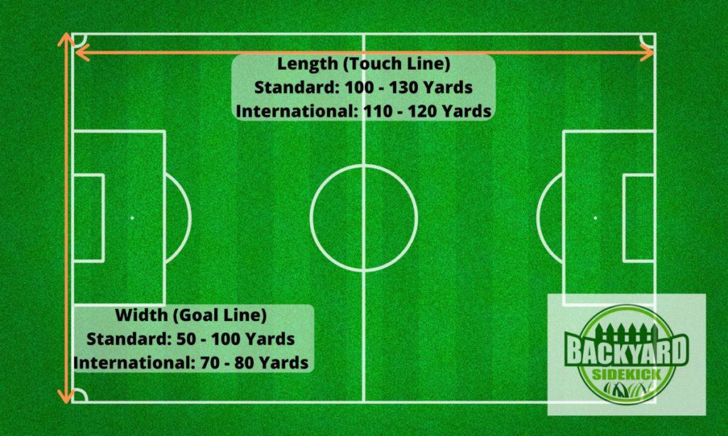 Soccer Field Size Layout And Dimensions Backyard Sidekick