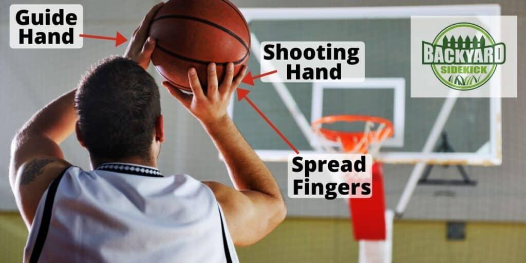 basketball shooting hand placement