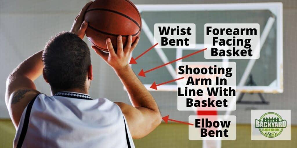 basketball shooting arm position
