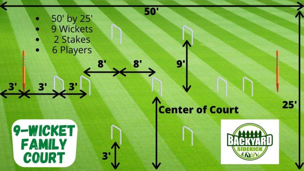 Backyard Croquet Court Diagram