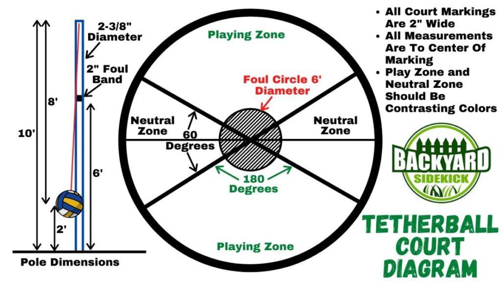 Tetherball Court Diagram